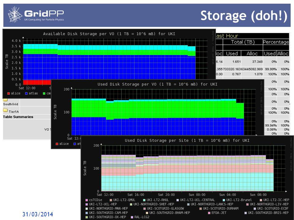 10 Storage (doh!) 31/03/2014