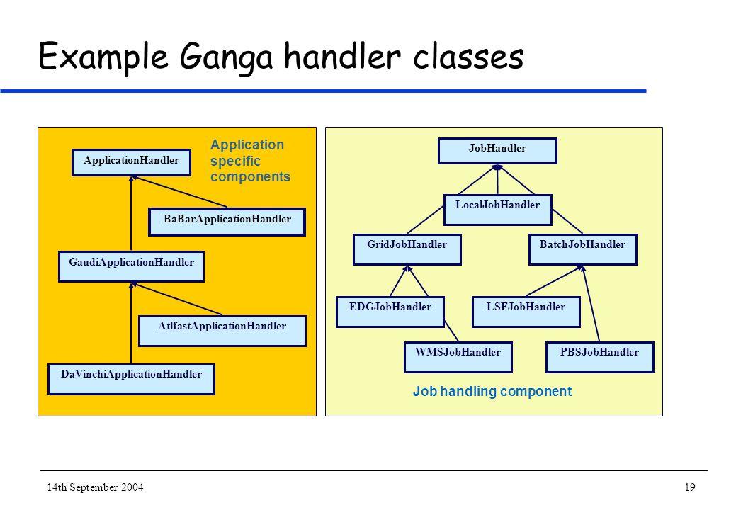 14th September 200419 Example Ganga handler classes JobHandler GridJobHandler PBSJobHandler LSFJobHandler Job handling component ApplicationHandler Ba