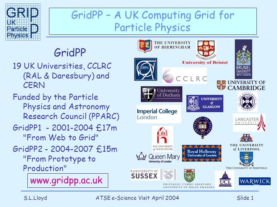 S.L.LloydATSE e-Science Visit April 2004Slide 1 GridPP – A UK Computing Grid for Particle Physics GridPP 19 UK Universities, CCLRC (RAL & Daresbury) and CERN Funded by the Particle Physics and Astronomy Research Council (PPARC) GridPP1 - 2001-2004 £17m From Web to Grid GridPP2 - 2004-2007 £15m From Prototype to Production www.gridpp.ac.uk