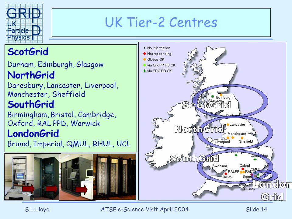 S.L.LloydATSE e-Science Visit April 2004Slide 14 UK Tier-2 Centres ScotGrid Durham, Edinburgh, Glasgow NorthGrid Daresbury, Lancaster, Liverpool, Manc
