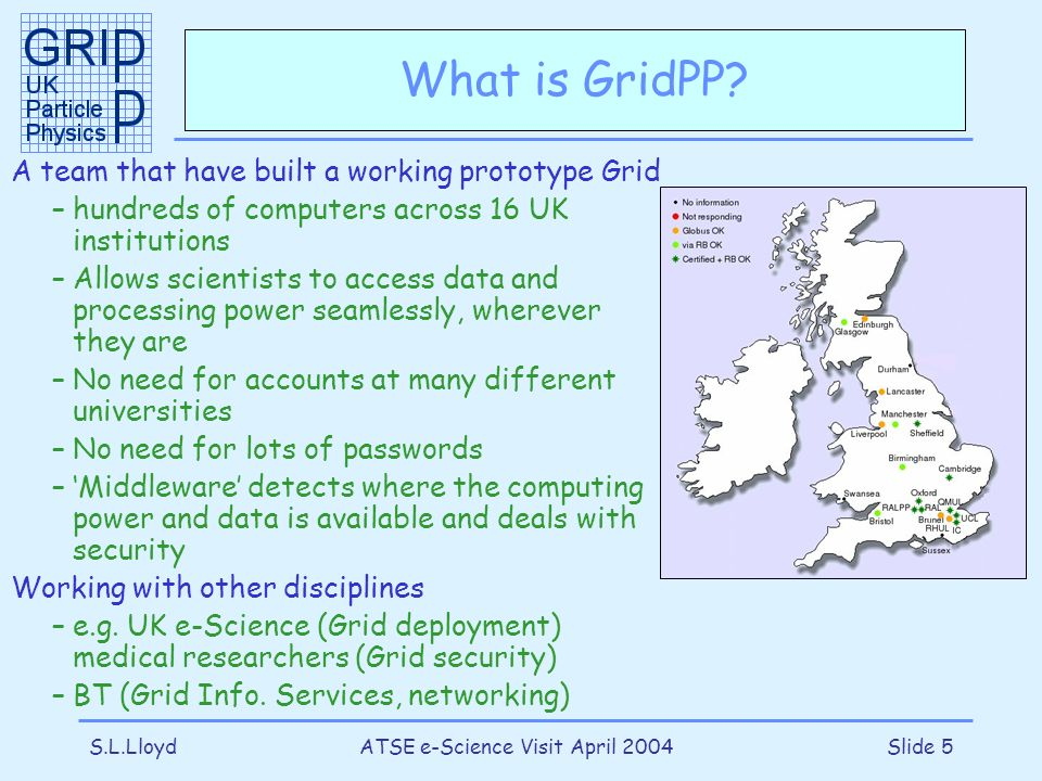 S.L.LloydATSE e-Science Visit April 2004Slide 5 What is GridPP? A team that have built a working prototype Grid –hundreds of computers across 16 UK in