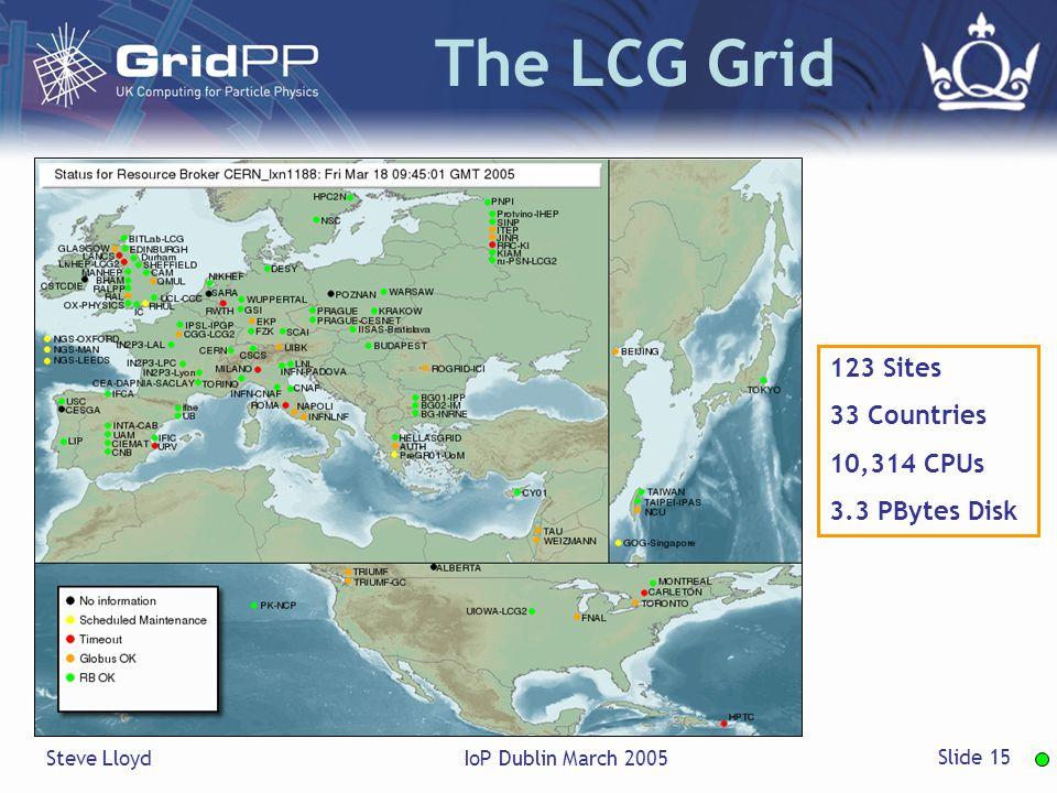 Steve LloydIoP Dublin March 2005 Slide 15 The LCG Grid 123 Sites 33 Countries 10,314 CPUs 3.3 PBytes Disk