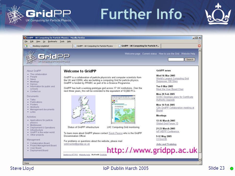 Steve LloydIoP Dublin March 2005 Slide 23 Further Info http://www.gridpp.ac.uk