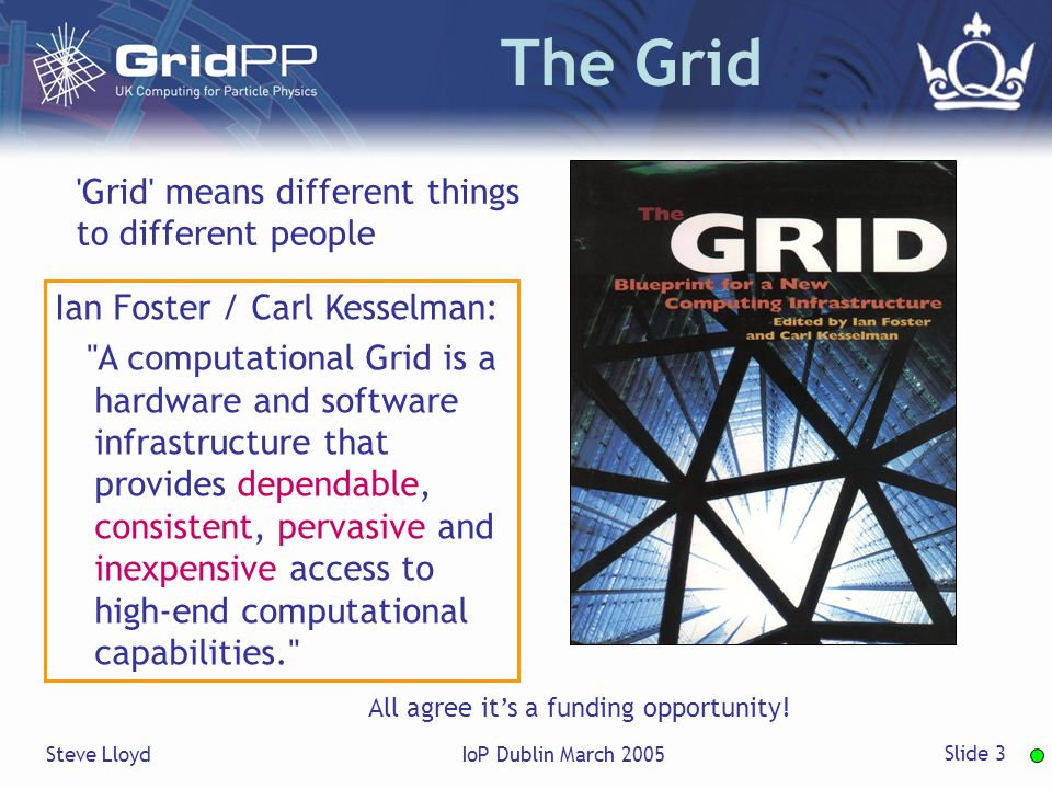 Steve LloydIoP Dublin March 2005 Slide 3 The Grid Ian Foster / Carl Kesselman: A computational Grid is a hardware and software infrastructure that provides dependable, consistent, pervasive and inexpensive access to high-end computational capabilities. Grid means different things to different people All agree its a funding opportunity!