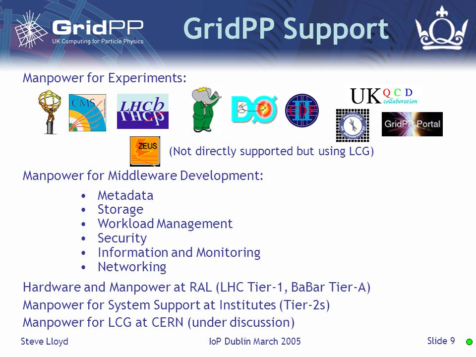 Steve LloydIoP Dublin March 2005 Slide 9 GridPP Support Manpower for Experiments: Manpower for Middleware Development: Hardware and Manpower at RAL (LHC Tier-1, BaBar Tier-A) Manpower for System Support at Institutes (Tier-2s) Manpower for LCG at CERN (under discussion) Metadata Storage Workload Management Security Information and Monitoring Networking (Not directly supported but using LCG)