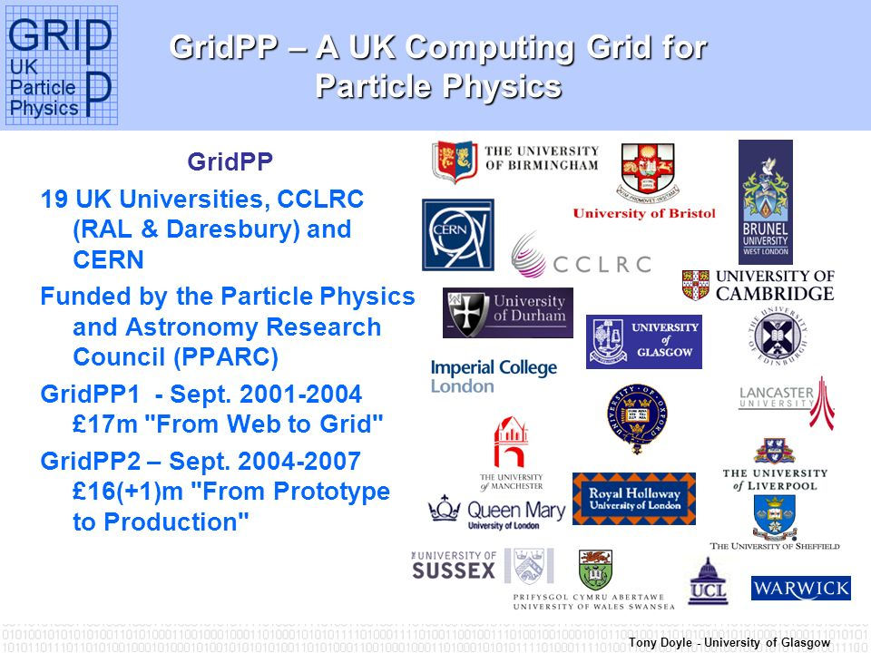 Tony Doyle - University of Glasgow GridPP – A UK Computing Grid for Particle Physics GridPP 19 UK Universities, CCLRC (RAL & Daresbury) and CERN Funded by the Particle Physics and Astronomy Research Council (PPARC) GridPP1 - Sept.