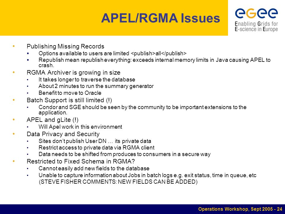 Operations Workshop, Sept APEL/RGMA Issues Publishing Missing Records Options available to users are limited all Republish mean republish everything: exceeds internal memory limits in Java causing APEL to crash.