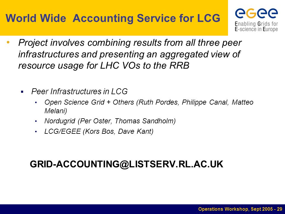 Operations Workshop, Sept World Wide Accounting Service for LCG Project involves combining results from all three peer infrastructures and presenting an aggregated view of resource usage for LHC VOs to the RRB Peer Infrastructures in LCG Open Science Grid + Others (Ruth Pordes, Philippe Canal, Matteo Melani) Nordugrid (Per Oster, Thomas Sandholm) LCG/EGEE (Kors Bos, Dave Kant)
