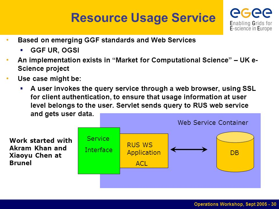 Operations Workshop, Sept Resource Usage Service Based on emerging GGF standards and Web Services GGF UR, OGSI An implementation exists in Market for Computational Science – UK e- Science project Use case might be: A user invokes the query service through a web browser, using SSL for client authentication, to ensure that usage information at user level belongs to the user.