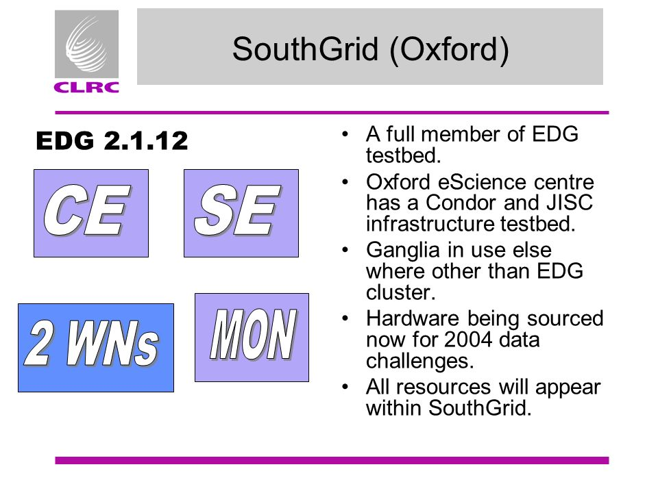 SouthGrid (Oxford) A full member of EDG testbed.