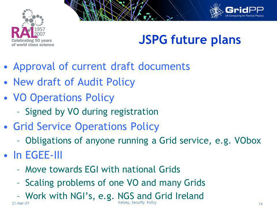 Kelsey, Security Policy 14 21-Mar-07 JSPG future plans Approval of current draft documents New draft of Audit Policy VO Operations Policy –Signed by VO during registration Grid Service Operations Policy –Obligations of anyone running a Grid service, e.g.
