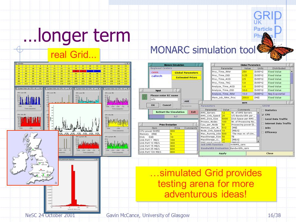 16/38NeSC 24 October 2001Gavin McCance, University of Glasgow …longer term real Grid...