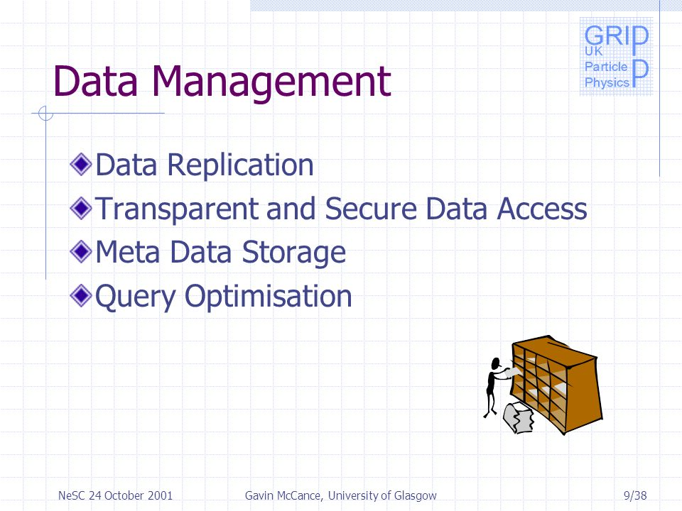 9/38NeSC 24 October 2001Gavin McCance, University of Glasgow Data Management Data Replication Transparent and Secure Data Access Meta Data Storage Query Optimisation