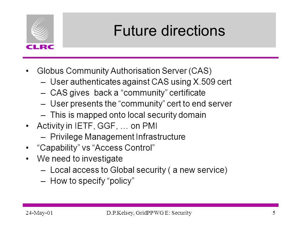 24-May-01D.P.Kelsey, GridPP WG E: Security5 Future directions Globus Community Authorisation Server (CAS) –User authenticates against CAS using X.509