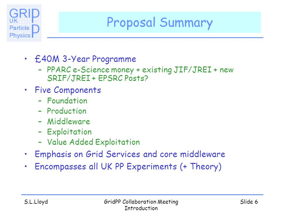 S.L.LloydGridPP Collaboration Meeting Introduction Slide 6 Proposal Summary £40M 3-Year Programme –PPARC e-Science money + existing JIF/JREI + new SRIF/JREI + EPSRC Posts.
