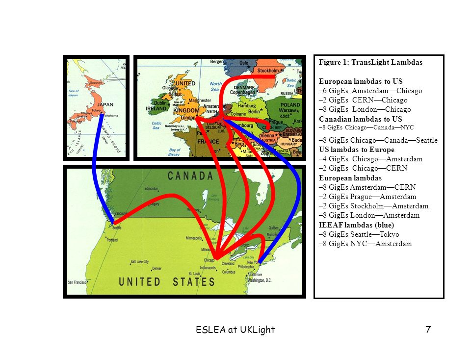 ESLEA at UKLight7 Figure 1: TransLight Lambdas European lambdas to US –6 GigEs AmsterdamChicago –2 GigEs CERNChicago –8 GigEs LondonChicago Canadian l