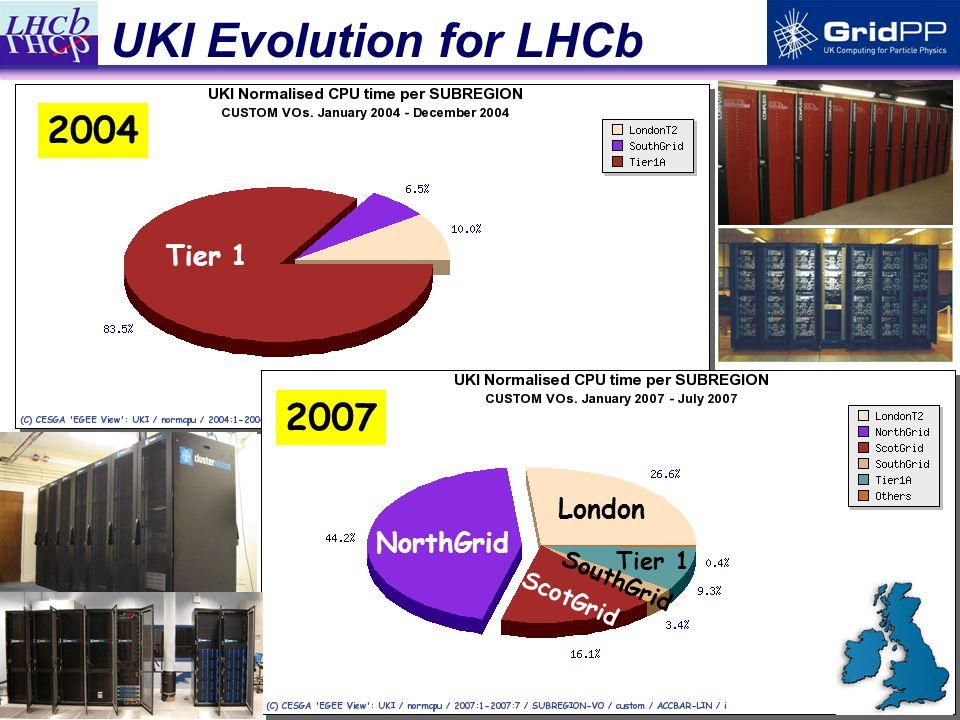 23 UKI Evolution for LHCb Tier 1 NorthGrid London ScotGrid SouthGrid 2004 2007