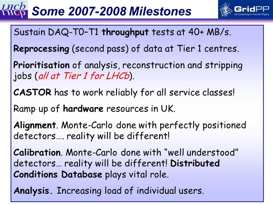 25 Some 2007-2008 Milestones Sustain DAQ-T0–T1 throughput tests at 40+ MB/s.