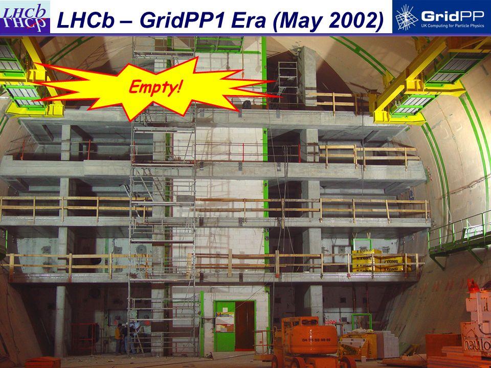 3 LHCb – GridPP1 Era (May 2002) Empty!