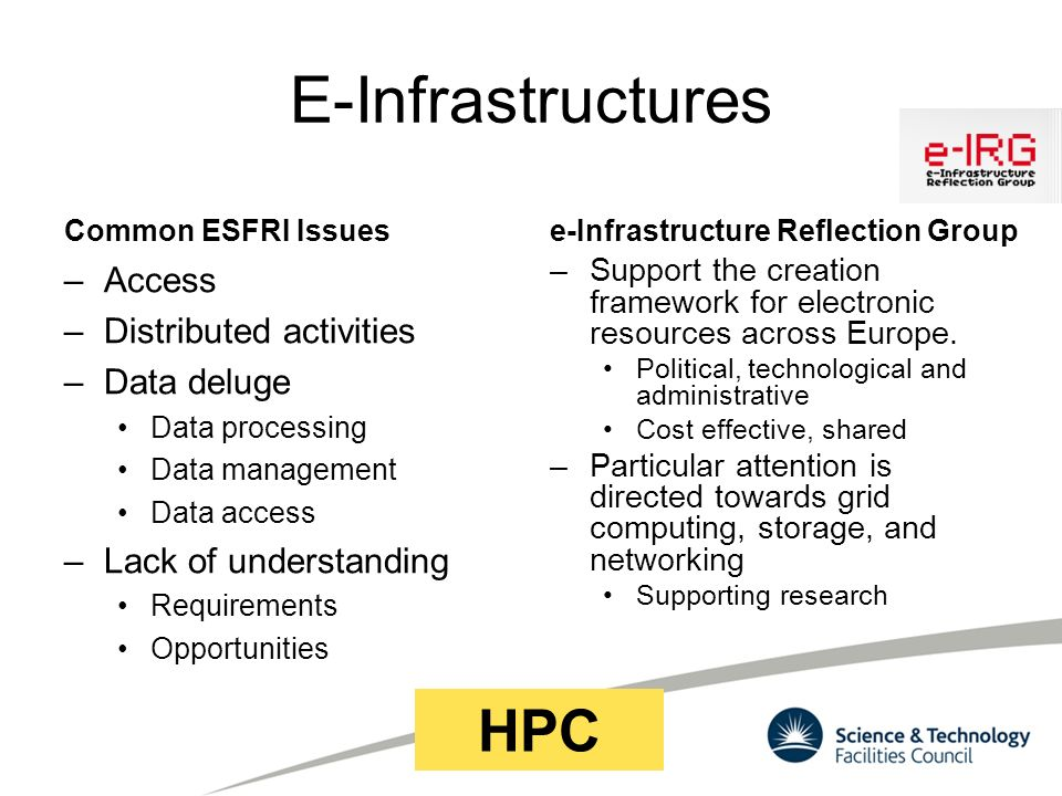 E-Infrastructures Common ESFRI Issues –Access –Distributed activities –Data deluge Data processing Data management Data access –Lack of understanding