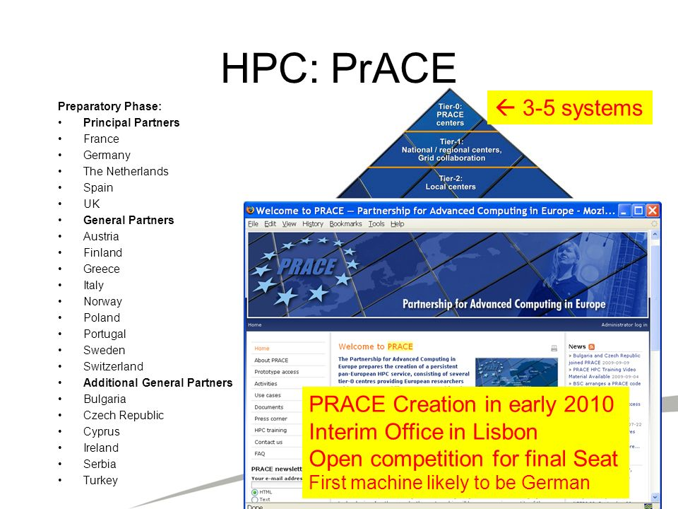HPC: PrACE Preparatory Phase: Principal Partners France Germany The Netherlands Spain UK General Partners Austria Finland Greece Italy Norway Poland P
