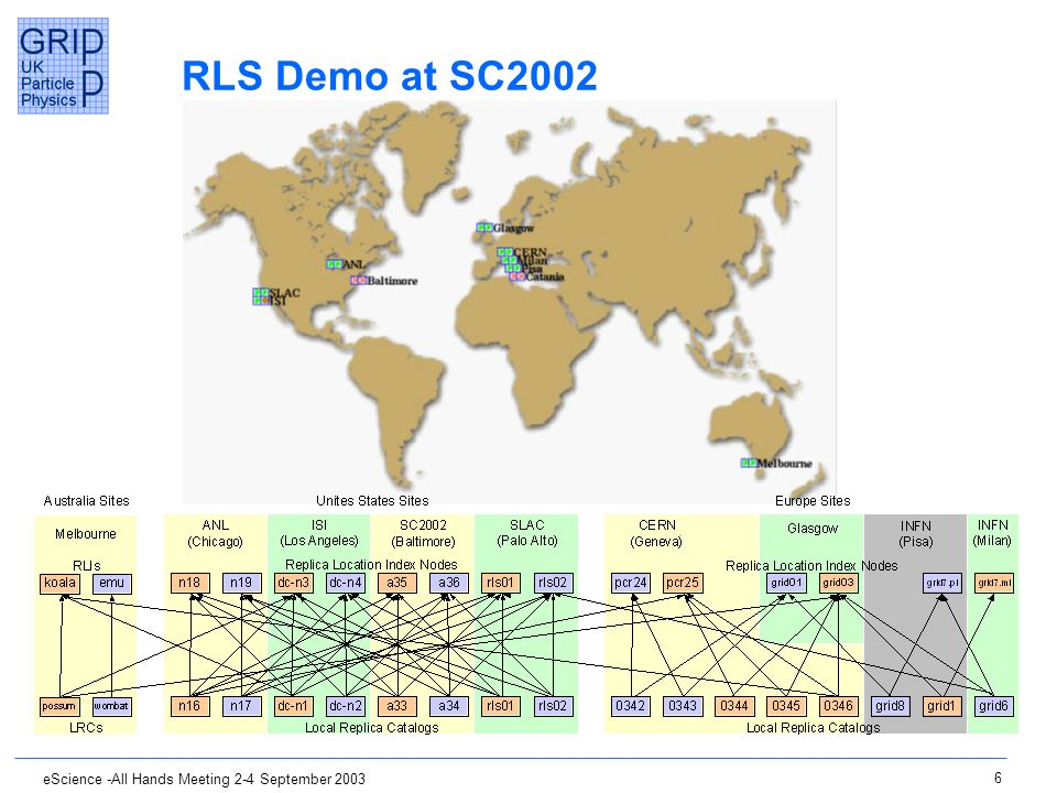 6 eScience -All Hands Meeting 2-4 September 2003 RLS Demo at SC2002