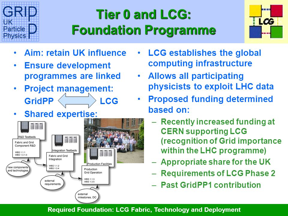 Tony Doyle - University of Glasgow Tier 0 and LCG: Foundation Programme Aim: retain UK influence Ensure development programmes are linked Project management: GridPPLCG Shared expertise: LCG establishes the global computing infrastructure Allows all participating physicists to exploit LHC data Proposed funding determined based on: –Recently increased funding at CERN supporting LCG (recognition of Grid importance within the LHC programme) –Appropriate share for the UK –Requirements of LCG Phase 2 –Past GridPP1 contribution Required Foundation: LCG Fabric, Technology and Deployment