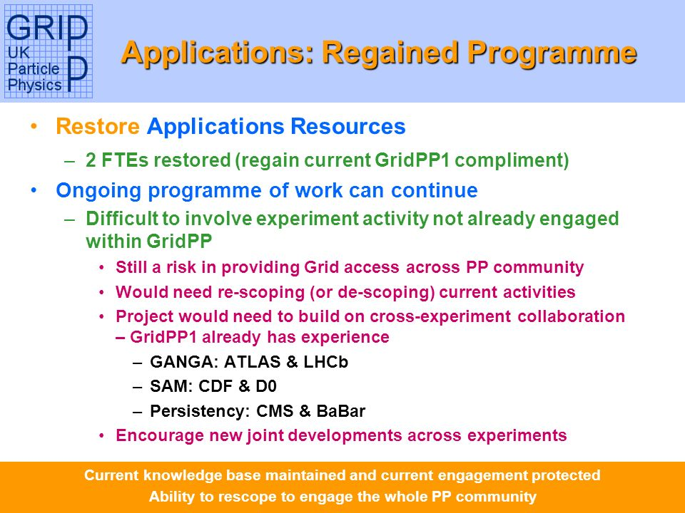 Tony Doyle - University of Glasgow Applications: Regained Programme Restore Applications Resources –2 FTEs restored (regain current GridPP1 compliment) Ongoing programme of work can continue –Difficult to involve experiment activity not already engaged within GridPP Still a risk in providing Grid access across PP community Would need re-scoping (or de-scoping) current activities Project would need to build on cross-experiment collaboration – GridPP1 already has experience –GANGA: ATLAS & LHCb –SAM: CDF & D0 –Persistency: CMS & BaBar Encourage new joint developments across experiments Current knowledge base maintained and current engagement protected Ability to rescope to engage the whole PP community