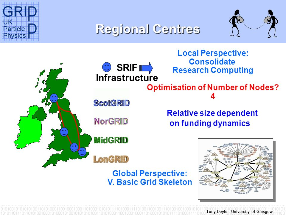Tony Doyle - University of Glasgow Regional Centres SRIF Infrastructure Local Perspective: Consolidate Research Computing Optimisation of Number of No