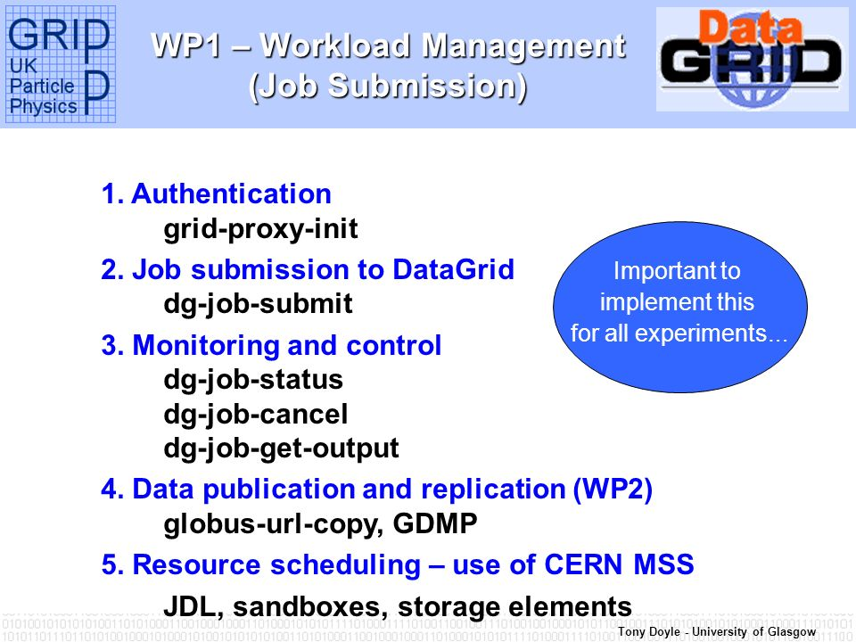 Tony Doyle - University of Glasgow WP1 – Workload Management (Job Submission) 1. Authentication grid-proxy-init 2. Job submission to DataGrid dg-job-s