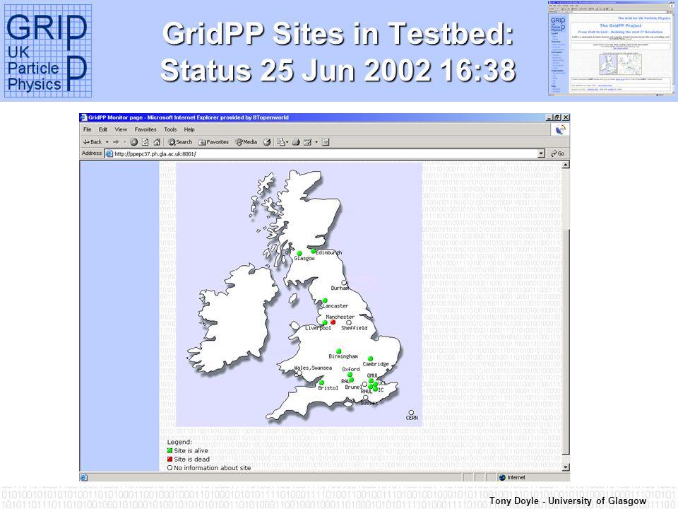 Tony Doyle - University of Glasgow GridPP Sites in Testbed: Status 25 Jun 2002 16:38