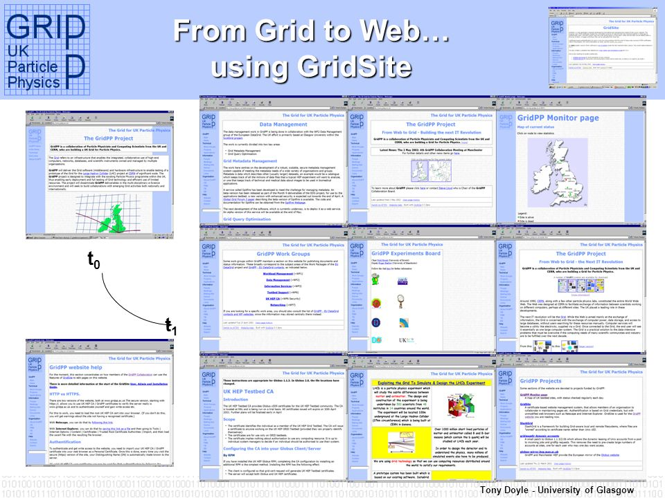 Tony Doyle - University of Glasgow t0t0 t1t1 From Grid to Web… using GridSite