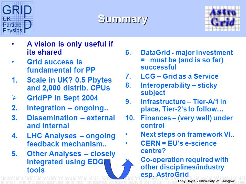 Tony Doyle - University of GlasgowSummary A vision is only useful if its shared Grid success is fundamental for PP 1.Scale in UK? 0.5 Pbytes and 2,000