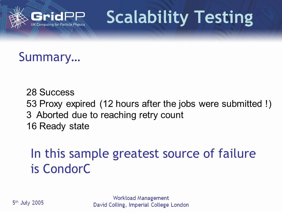 5 th July 2005 Workload Management David Colling, Imperial College London Scalability Testing 28 Success 53 Proxy expired (12 hours after the jobs were submitted !) 3 Aborted due to reaching retry count 16 Ready state Summary… In this sample greatest source of failure is CondorC