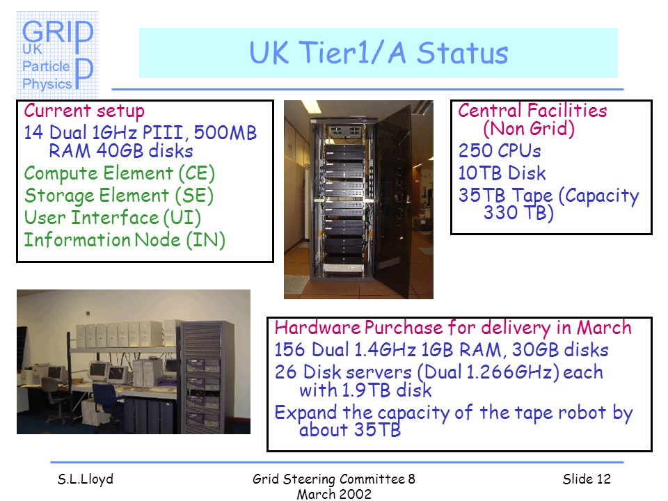 S.L.LloydGrid Steering Committee 8 March 2002 Slide 12 UK Tier1/A Status Hardware Purchase for delivery in March 156 Dual 1.4GHz 1GB RAM, 30GB disks 2