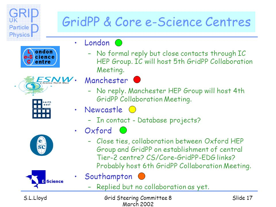 S.L.LloydGrid Steering Committee 8 March 2002 Slide 17 GridPP & Core e-Science Centres London –No formal reply but close contacts through IC HEP Group.