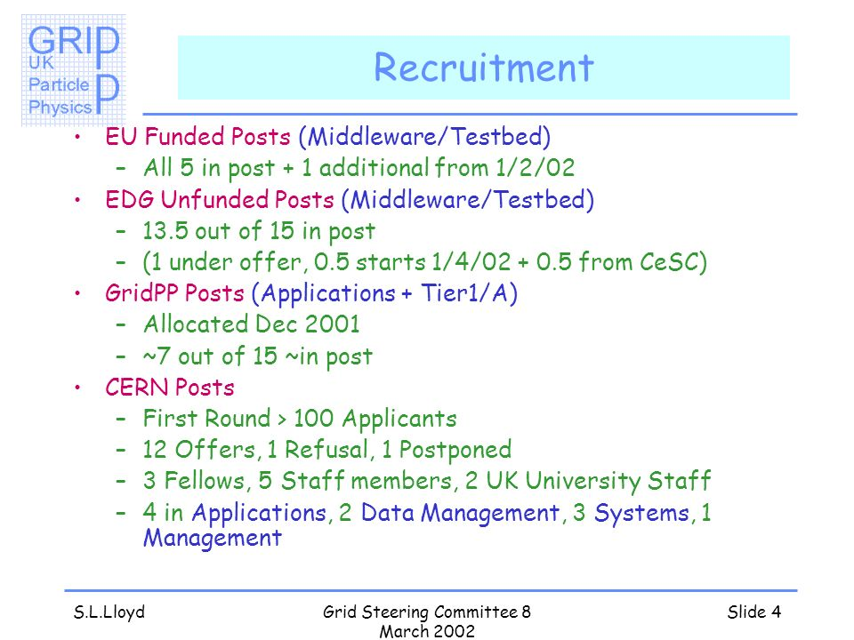 S.L.LloydGrid Steering Committee 8 March 2002 Slide 4 Recruitment EU Funded Posts (Middleware/Testbed) –All 5 in post + 1 additional from 1/2/02 EDG Unfunded Posts (Middleware/Testbed) –13.5 out of 15 in post –(1 under offer, 0.5 starts 1/4/02 + 0.5 from CeSC) GridPP Posts (Applications + Tier1/A) –Allocated Dec 2001 –~7 out of 15 ~in post CERN Posts –First Round > 100 Applicants –12 Offers, 1 Refusal, 1 Postponed –3 Fellows, 5 Staff members, 2 UK University Staff –4 in Applications, 2 Data Management, 3 Systems, 1 Management