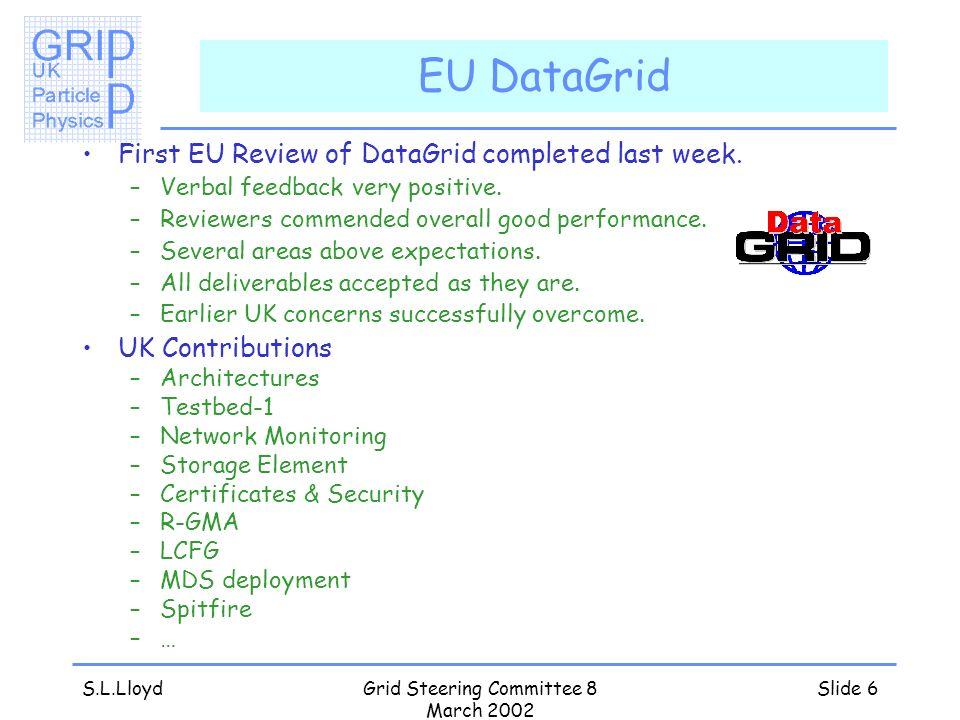 S.L.LloydGrid Steering Committee 8 March 2002 Slide 6 EU DataGrid First EU Review of DataGrid completed last week. –Verbal feedback very positive. –Re