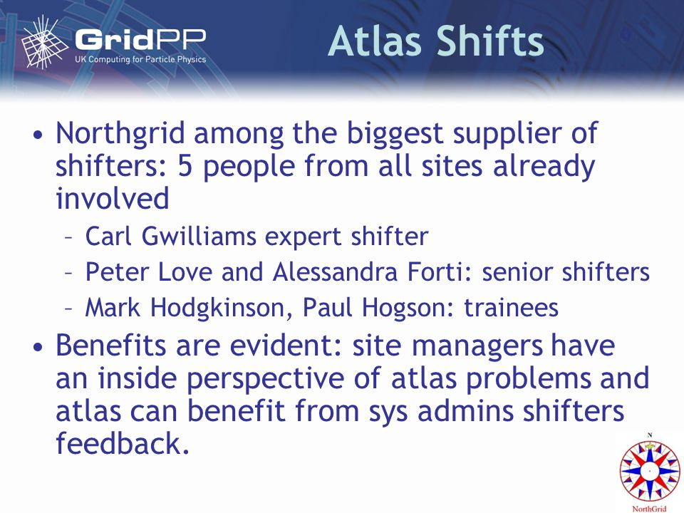 Atlas Shifts Northgrid among the biggest supplier of shifters: 5 people from all sites already involved –Carl Gwilliams expert shifter –Peter Love and