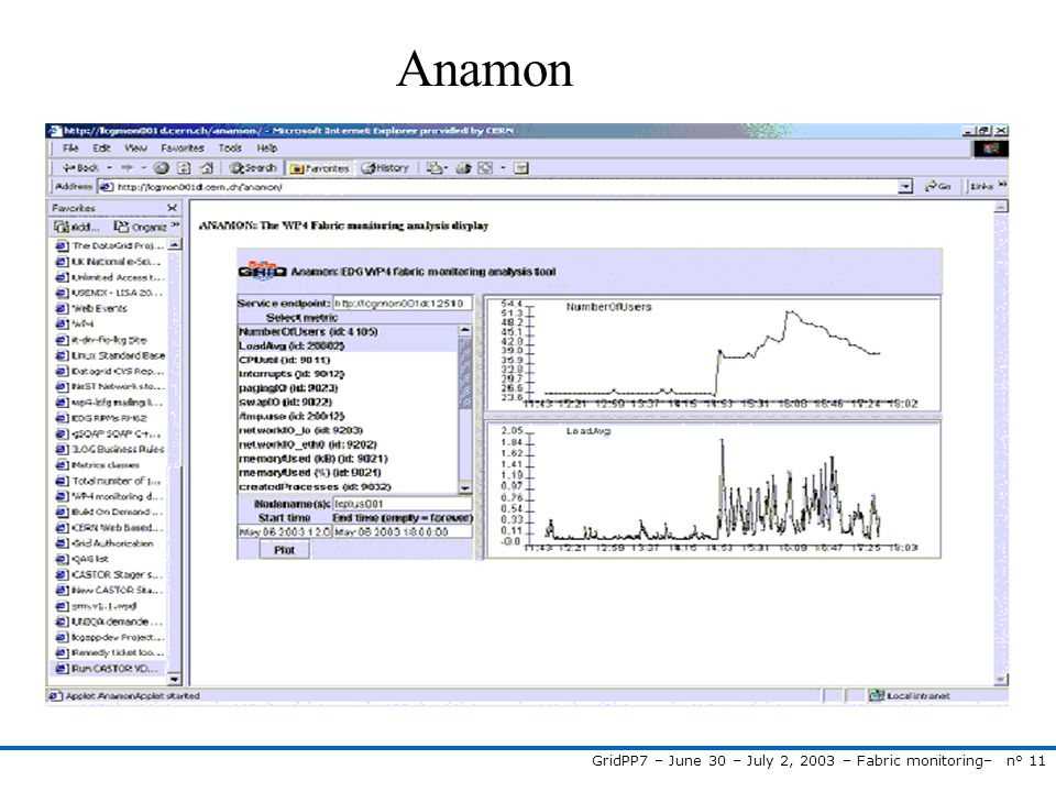GridPP7 – June 30 – July 2, 2003 – Fabric monitoring– n° 11 Anamon