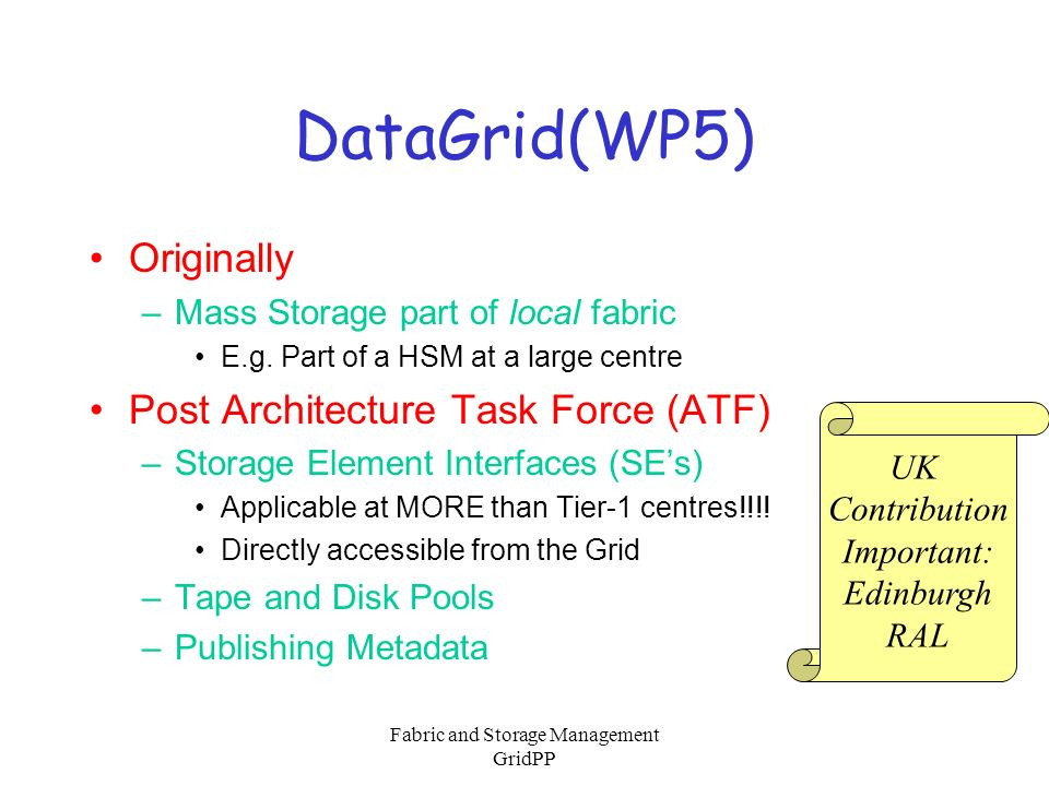Fabric and Storage Management GridPP DataGrid(WP5) Originally –Mass Storage part of local fabric E.g. Part of a HSM at a large centre Post Architectur