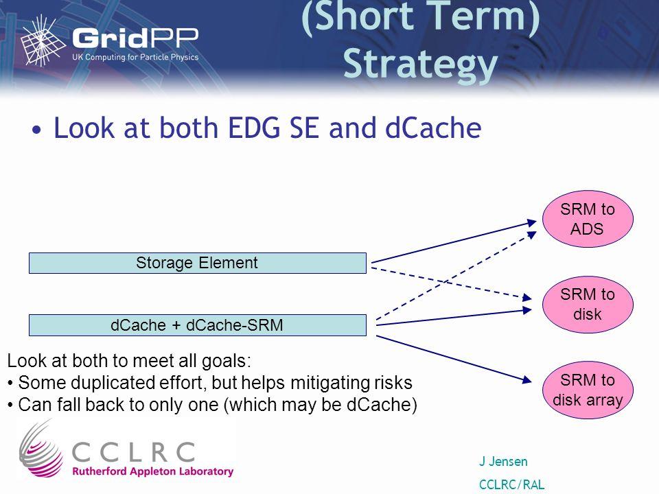 J Jensen CCLRC/RAL (Short Term) Strategy Goal changed – so we focus on dCache Storage Element dCache + dCache-SRM SRM to ADS SRM to disk SRM to disk array