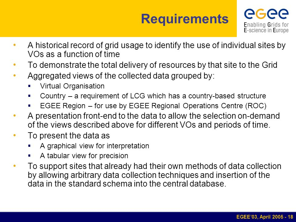 EGEE03, April 2005 - 18 Requirements A historical record of grid usage to identify the use of individual sites by VOs as a function of time To demonst