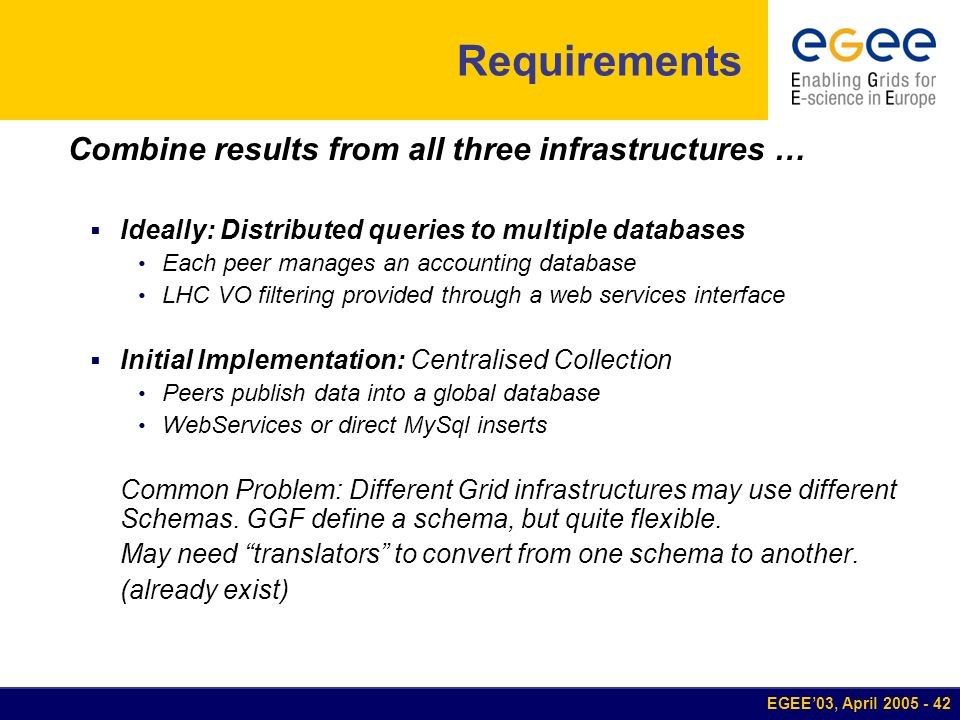 EGEE03, April 2005 - 42 Requirements Combine results from all three infrastructures … Ideally: Distributed queries to multiple databases Each peer man