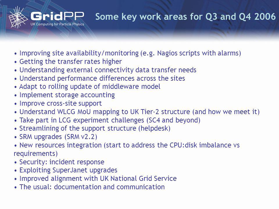 Some key work areas for Q3 and Q Improving site availability/monitoring (e.g.
