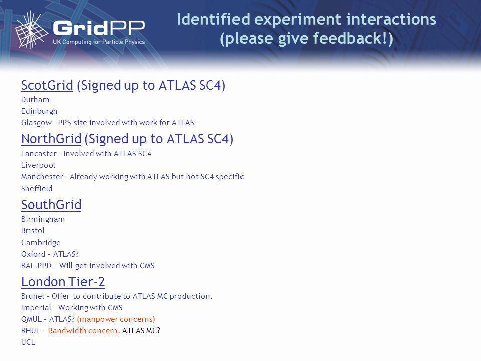 Identified experiment interactions (please give feedback!) ScotGrid (Signed up to ATLAS SC4) Durham Edinburgh Glasgow – PPS site involved with work for ATLAS NorthGrid (Signed up to ATLAS SC4) Lancaster – Involved with ATLAS SC4 Liverpool Manchester – Already working with ATLAS but not SC4 specific Sheffield SouthGrid Birmingham Bristol Cambridge Oxford – ATLAS.