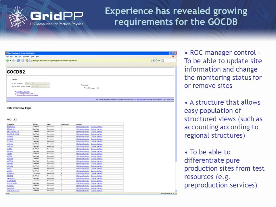 Experience has revealed growing requirements for the GOCDB ROC manager control - To be able to update site information and change the monitoring status for or remove sites A structure that allows easy population of structured views (such as accounting according to regional structures) To be able to differentiate pure production sites from test resources (e.g.