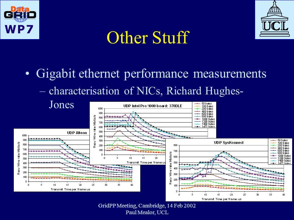 GridPP Meeting, Cambridge, 14 Feb 2002 Paul Mealor, UCL Other Stuff Gigabit ethernet performance measurements –characterisation of NICs, Richard Hughes- Jones