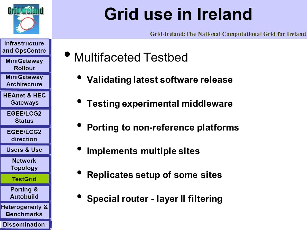 Grid-Ireland:The National Computational Grid for Ireland Grid use in Ireland Infrastructure and OpsCentre EGEE/LCG2 direction MiniGateway Rollout Mini