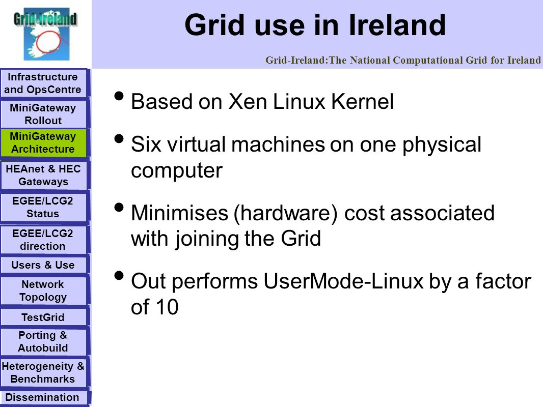 Grid-Ireland:The National Computational Grid for Ireland Grid use in Ireland Infrastructure and OpsCentre EGEE/LCG2 direction MiniGateway Rollout MiniGateway Architecture HEAnet & HEC Gateways EGEE/LCG2 Status Dissemination Network Topology Users & UseTestGrid Porting & Autobuild Heterogeneity & Benchmarks MiniGateway Architecture Based on Xen Linux Kernel Six virtual machines on one physical computer Minimises (hardware) cost associated with joining the Grid Out performs UserMode-Linux by a factor of 10